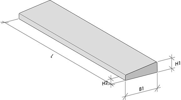 Inclined inside door thresholds
